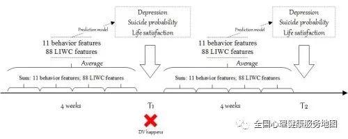 心理健康周报(2.25-3.3)| 国家食药监总局发布抗抑郁药的药物临床试验技术指导原则